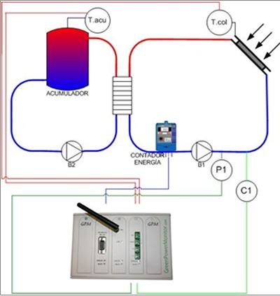 energia-solar-termica1.png